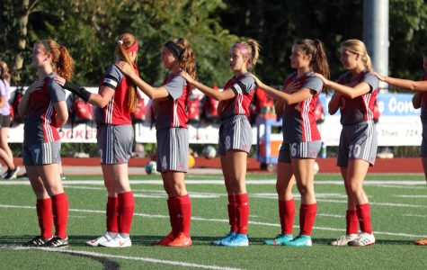 The Steps to Success in Girls Soccer